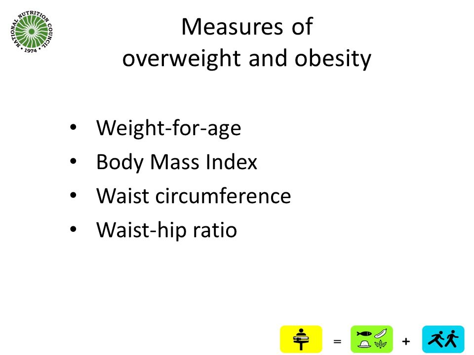 Measures of overweight and obesity