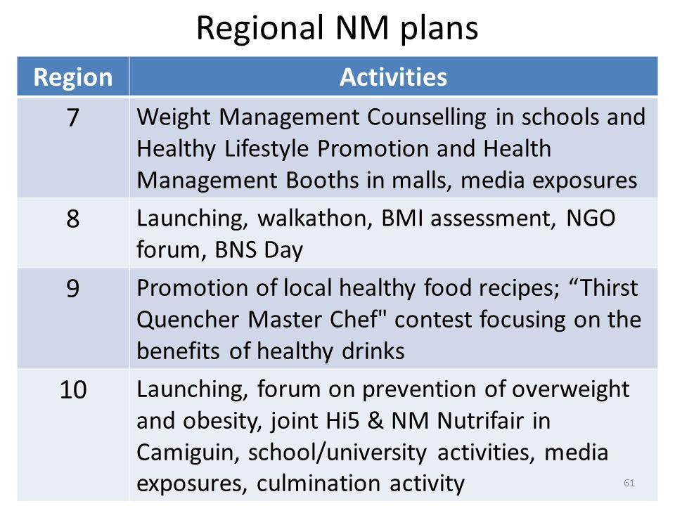 Regional NM plans Region Activities 7 8 9 10