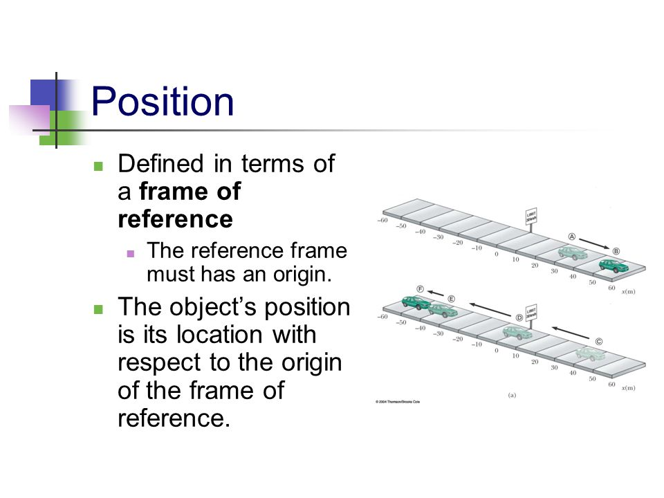 Position Defined in terms of a frame of reference
