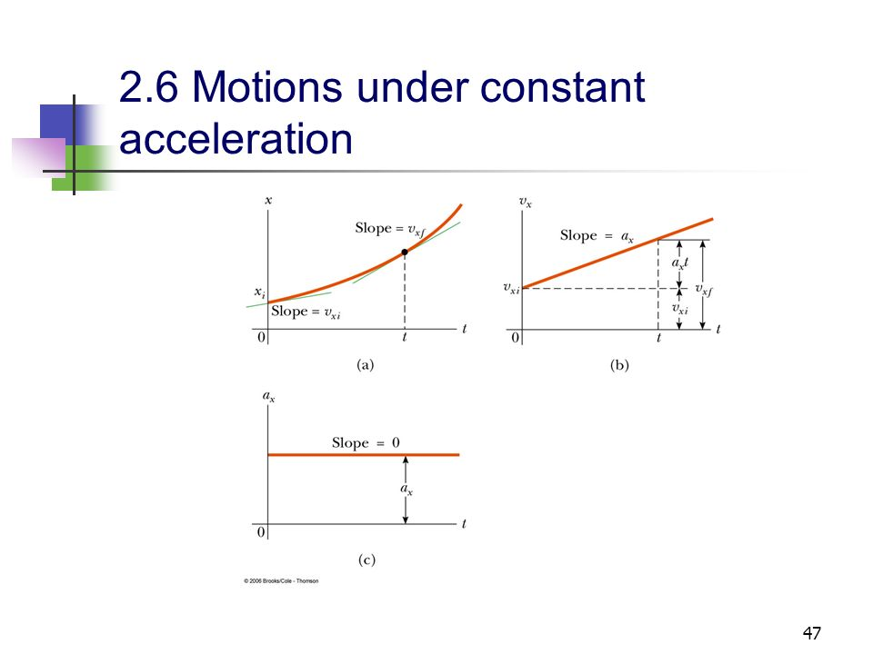 2.6 Motions under constant acceleration