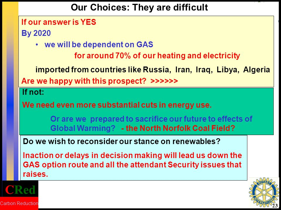 Our Choices: They are difficult