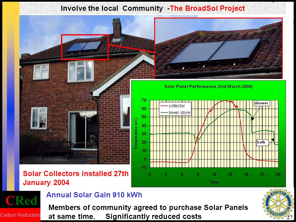 Involve the local Community -The BroadSol Project