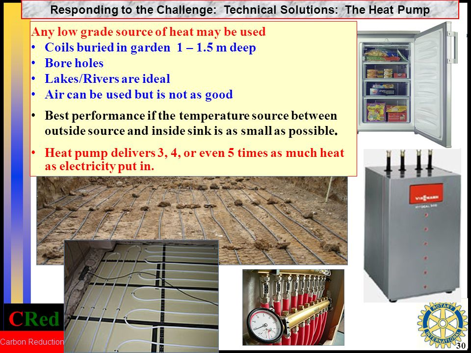 Responding to the Challenge: Technical Solutions: The Heat Pump