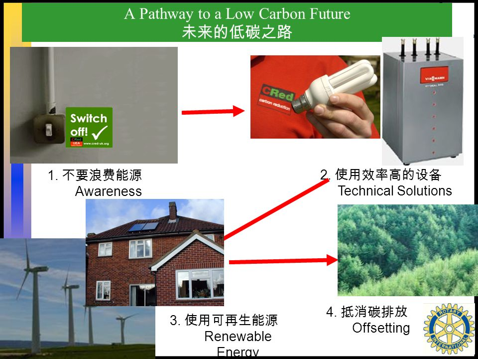 A Pathway to a Low Carbon Future 未来的低碳之路