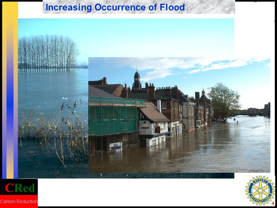 Increasing Occurrence of Drought Increasing Occurrence of Flood