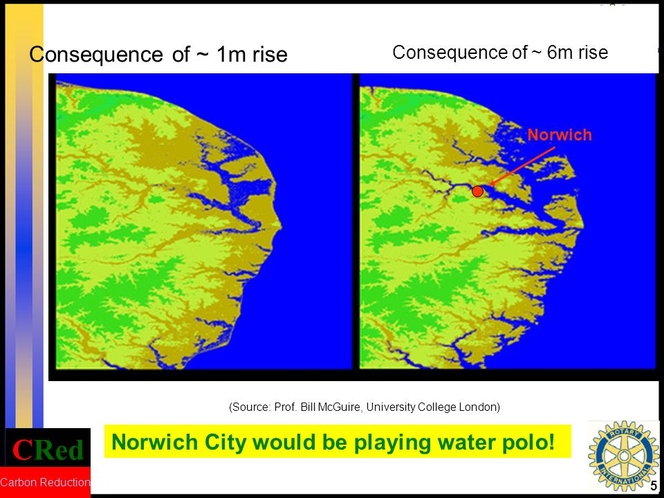 Norwich City would be playing water polo!