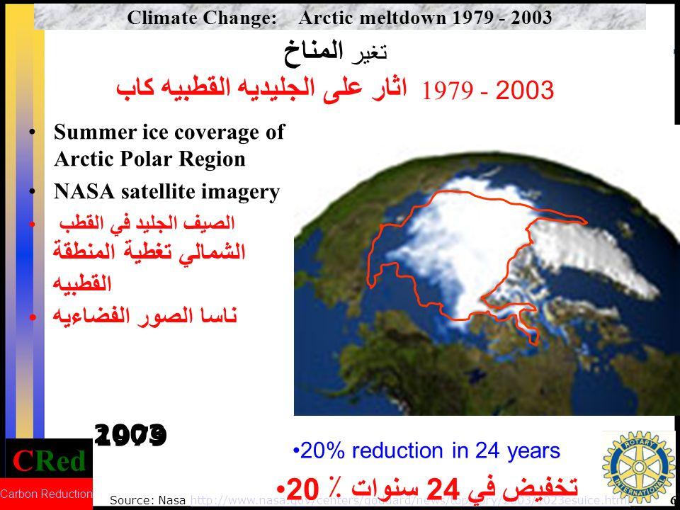 Climate Change: Arctic meltdown 1979 - 2003