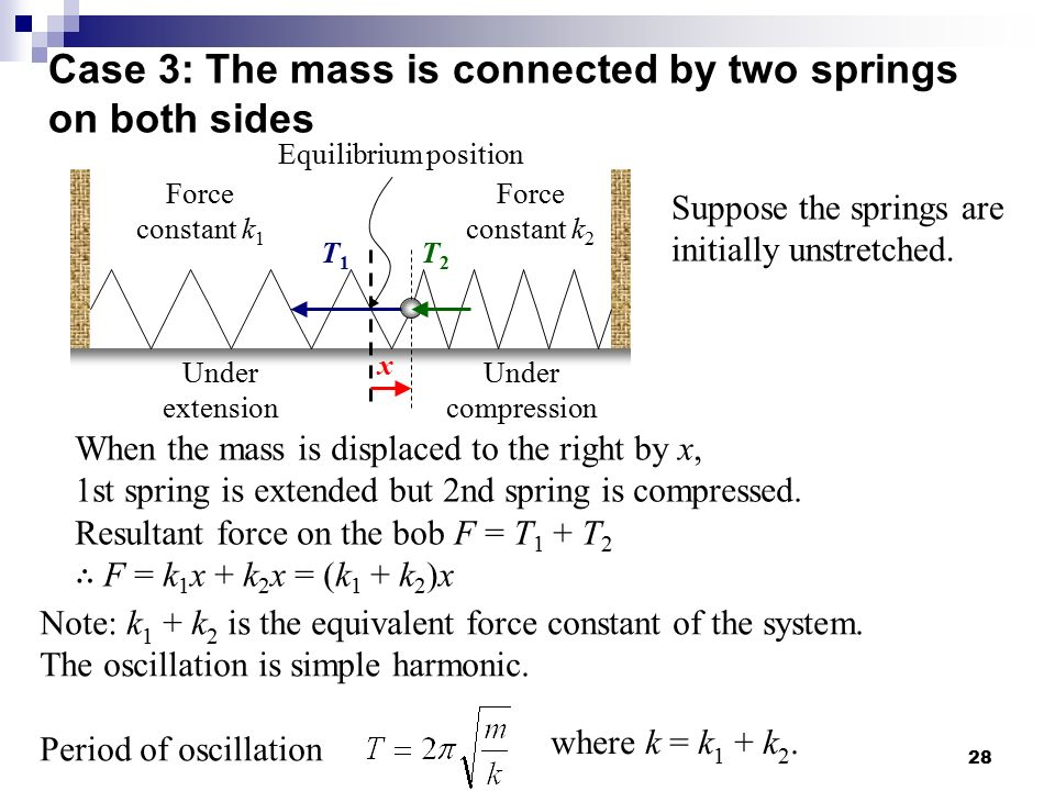 spring oscillation to find the spring constant It is an underdamped spring basically i'm trying to find the equation which will calculate the damping constant given the mass, spring constant, amplitude or whichever other variables are relevant.