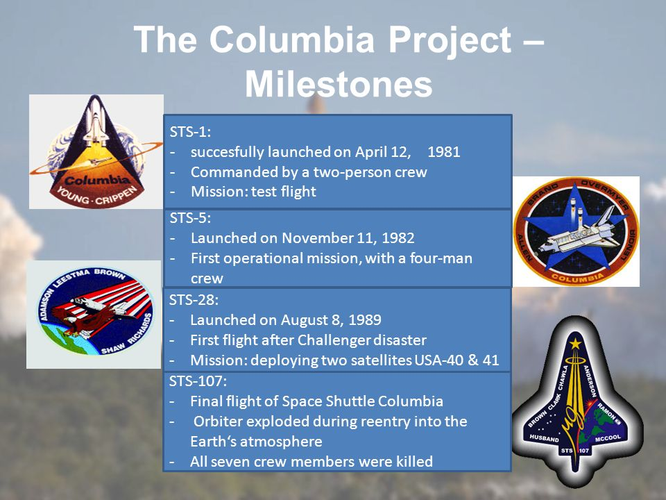 columbia's final mission Columbia's final mission was the orbiter's 28th overall, the 113th mission for the  shuttle program it was the first of five space shuttles, launching.