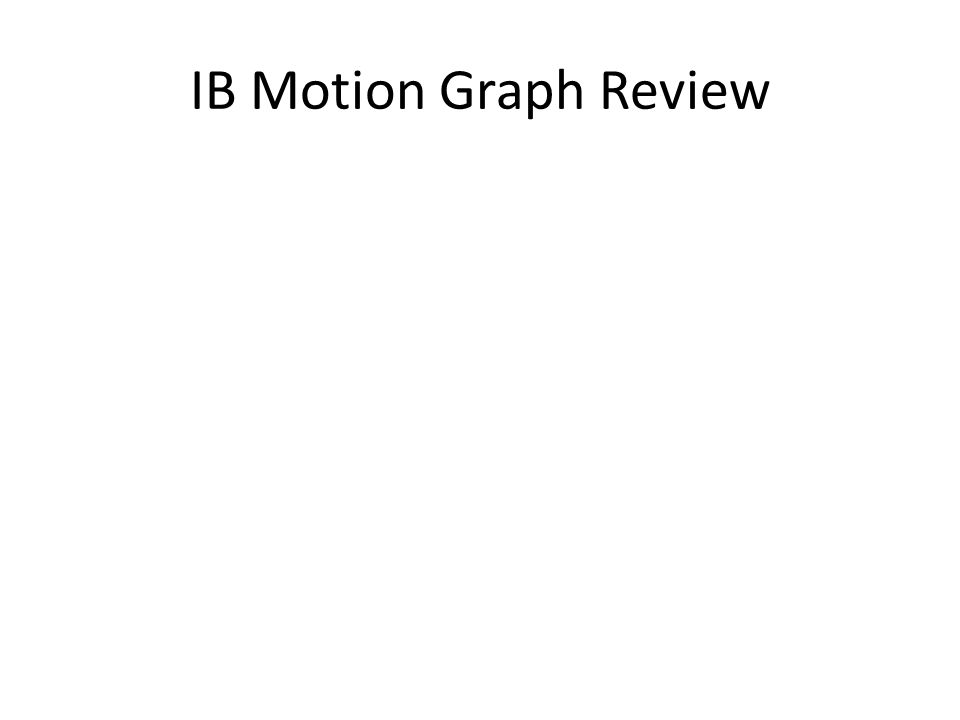IB Motion Graph Review
