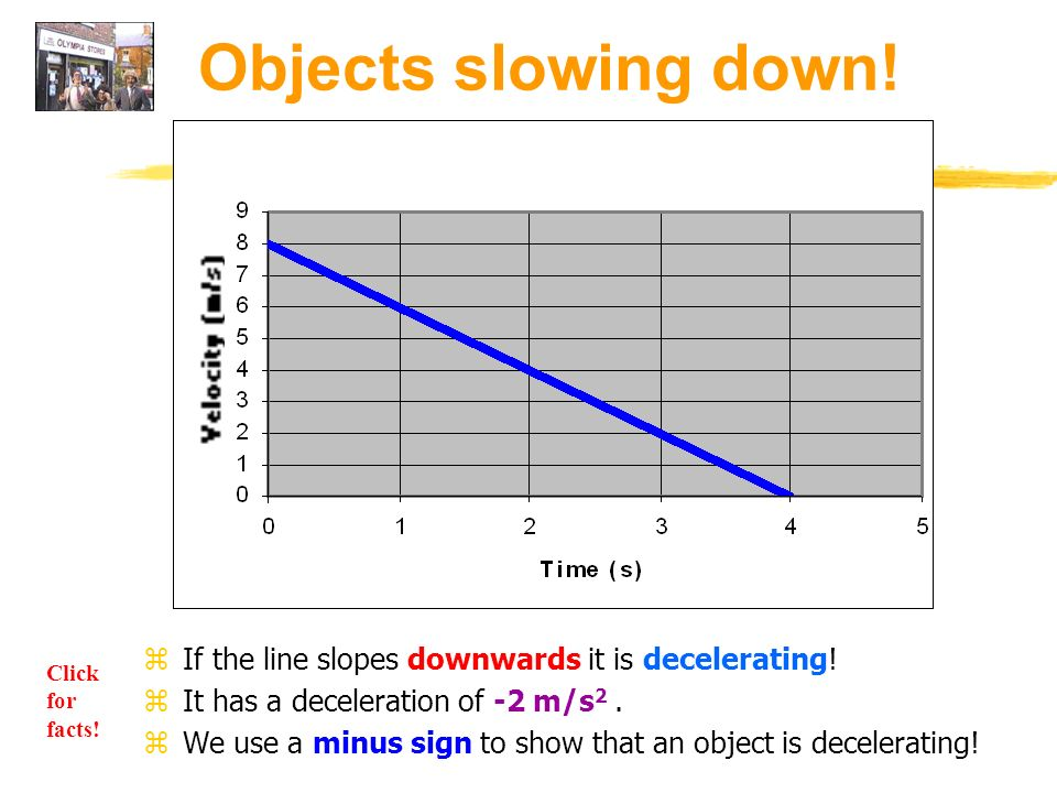 Objects slowing down! If the line slopes downwards it is decelerating!