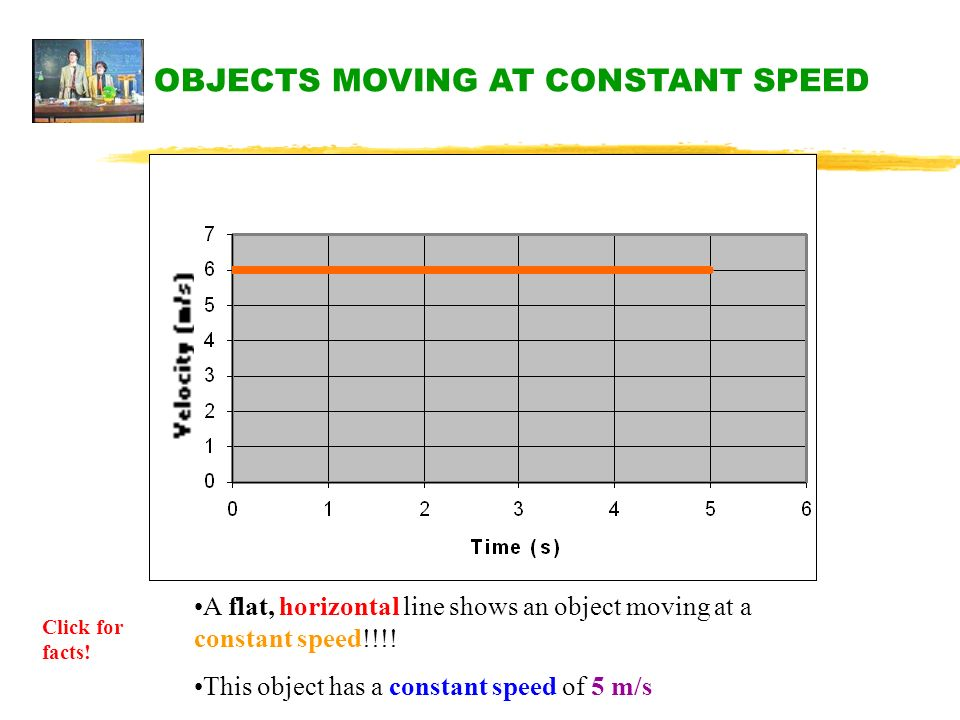 OBJECTS MOVING AT CONSTANT SPEED