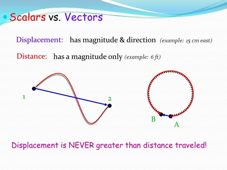 Physics Unit 1 Motion Graphs. - ppt video online download