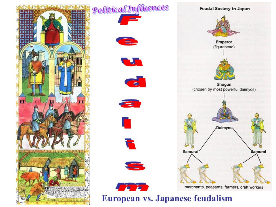 feudalism in european and japanese society The western powers — europe and the united states — had society japan's success in the meiji period was japan's.