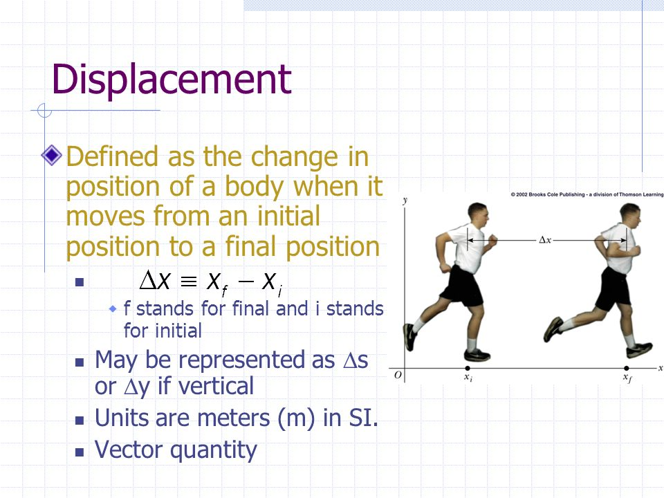 Displacement Defined as the change in position of a body when it moves from an initial position to a final position.