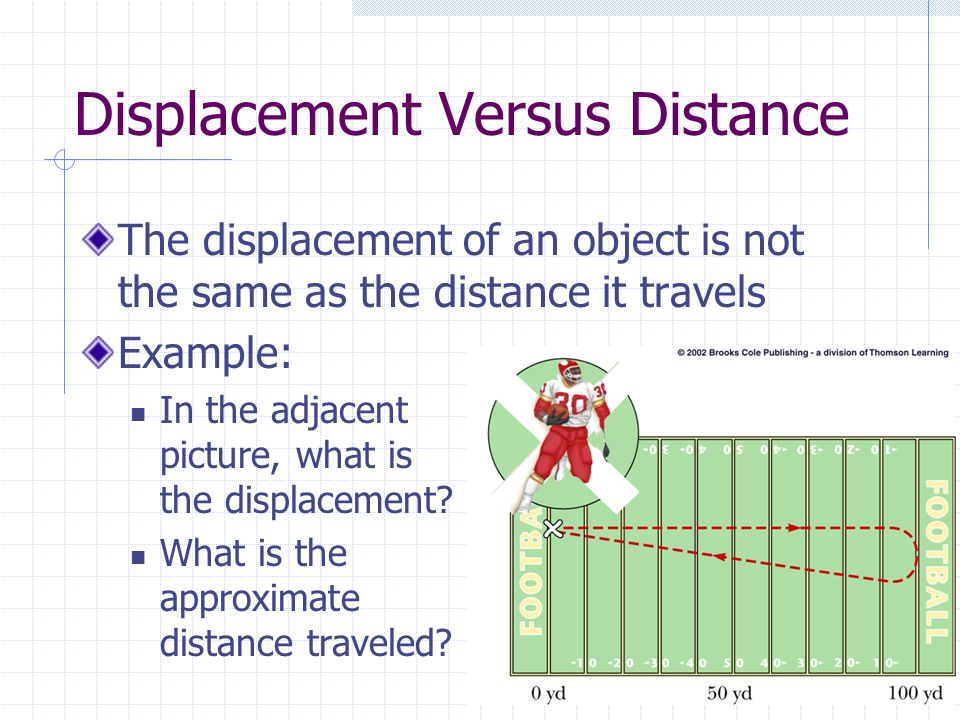 Displacement Versus Distance