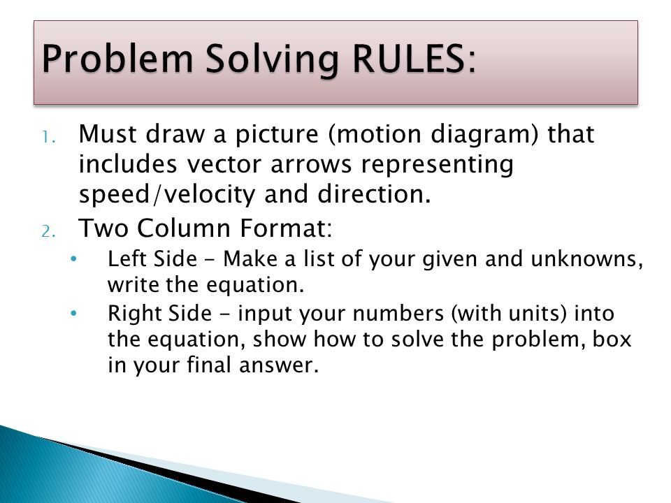 Problem Solving RULES: