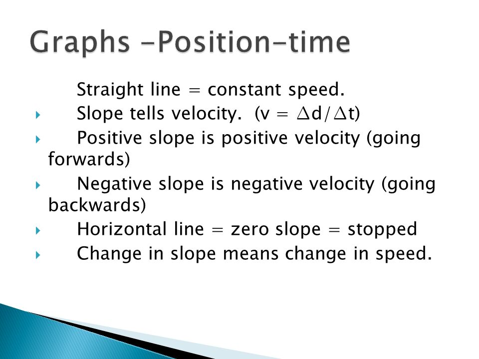 Graphs -Position-time