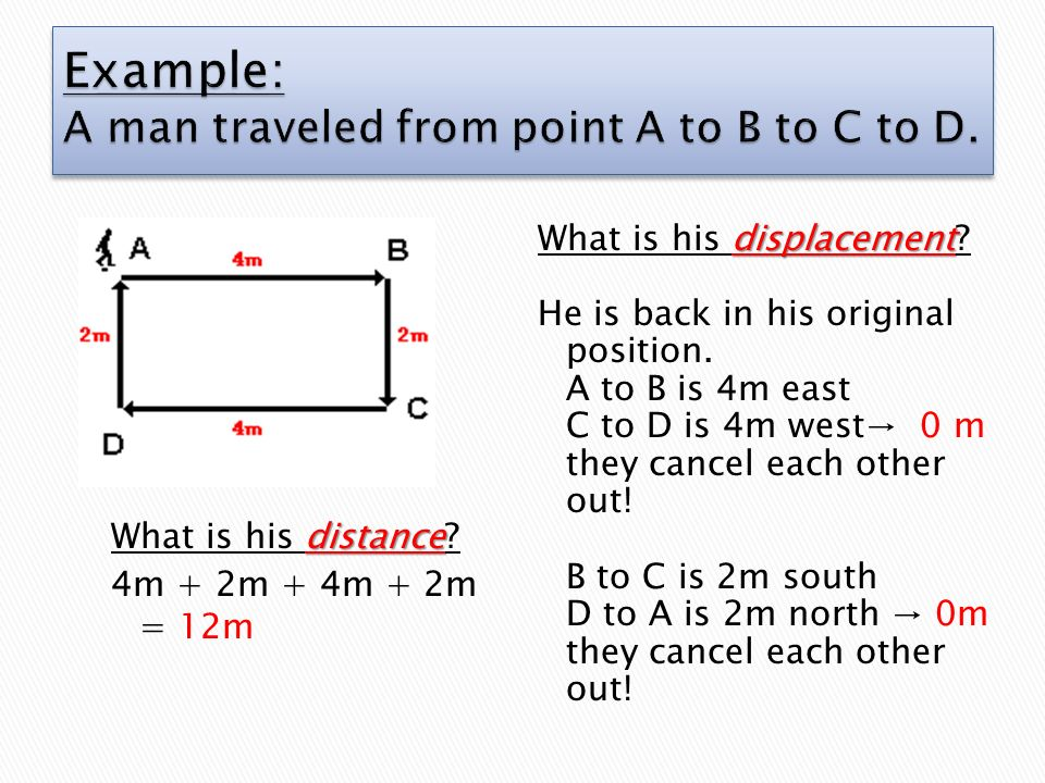 Example: A man traveled from point A to B to C to D.