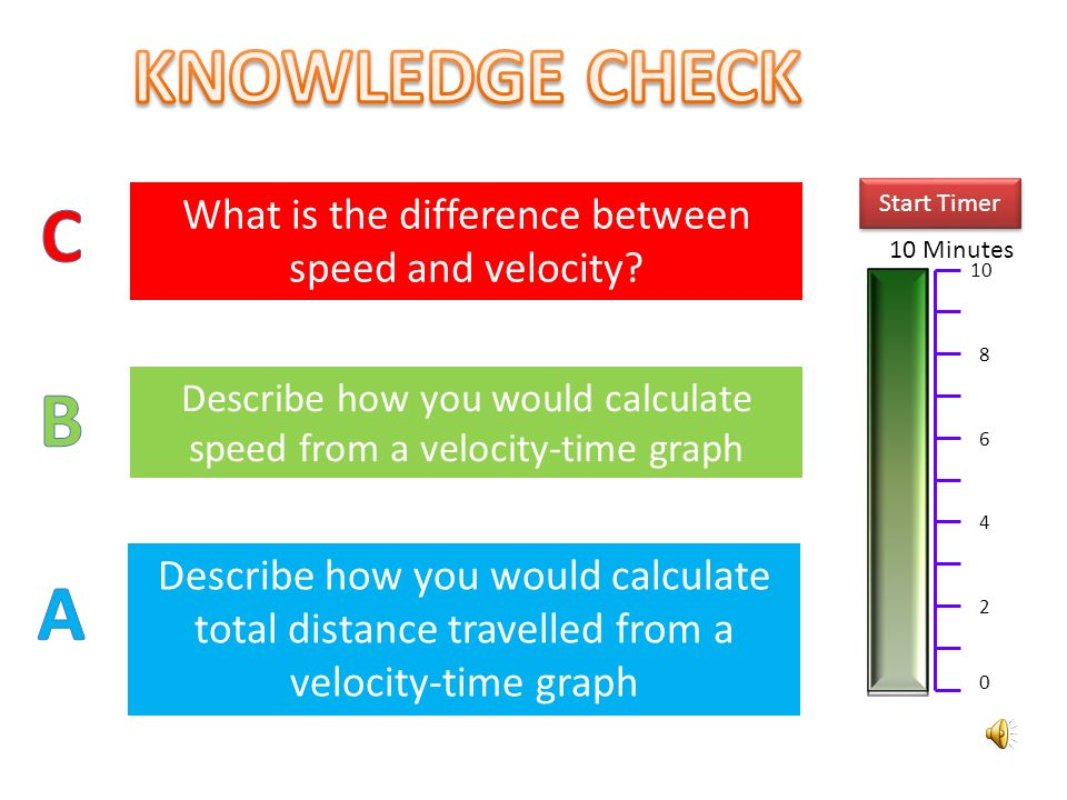 differentiate distance and velocity relationship