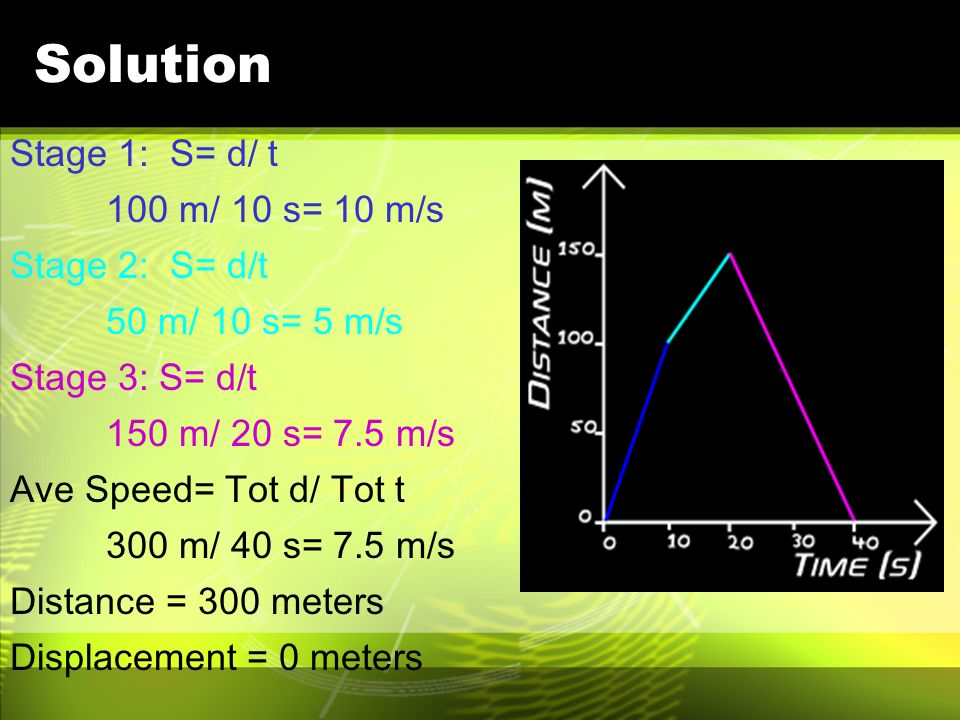 Solution Stage 1: S= d/ t 100 m/ 10 s= 10 m/s Stage 2: S= d/t