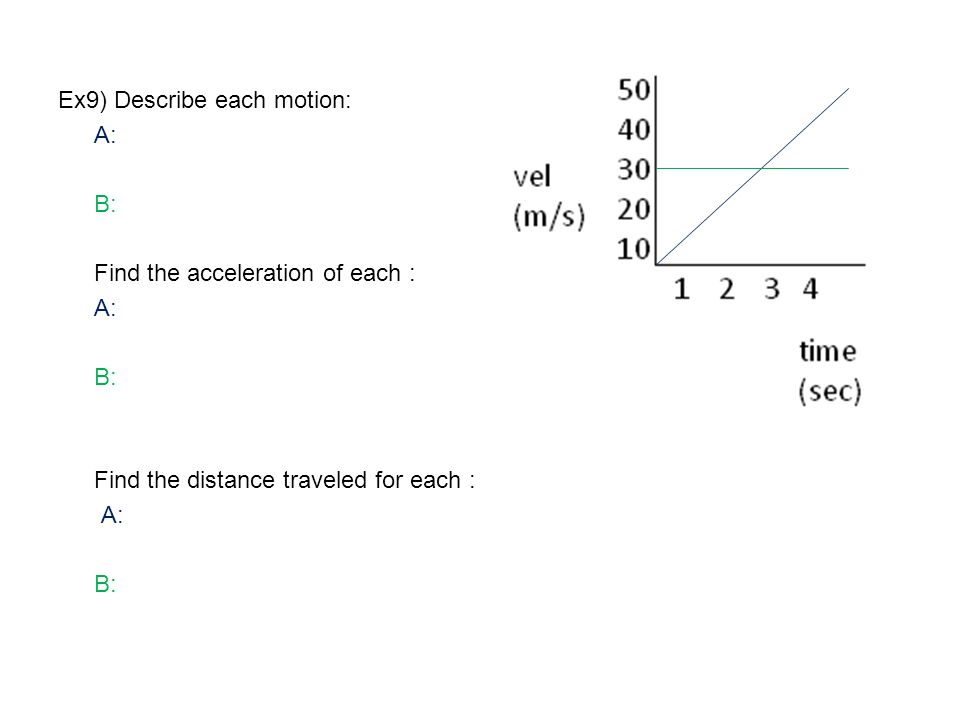 Ex9) Describe each motion: A: B: Find the acceleration of each : Find the distance traveled for each :