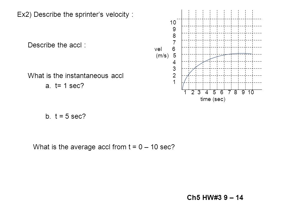 Ex2) Describe the sprinter's velocity : Describe the accl : What is the instantaneous accl a. t= 1 sec b. t = 5 sec What is the average accl from t = 0 – 10 sec Ch5 HW#3 9 – 14