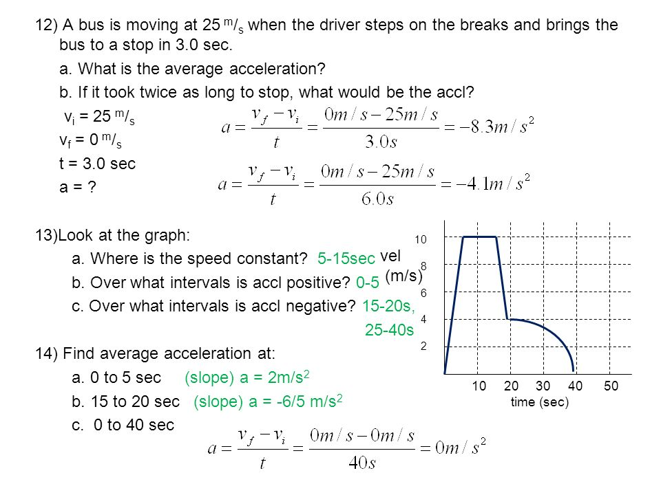 a. What is the average acceleration