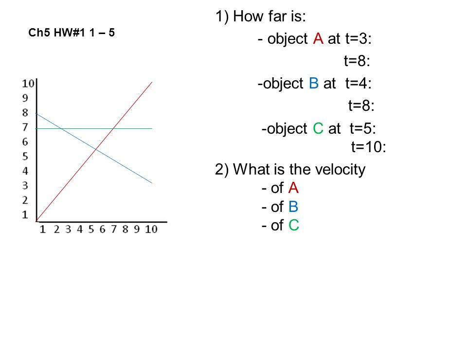 1) How far is: - object A at t=3: t=8: -object B at t=4: -object C at t=5: t=10: 2) What is the velocity - of A - of B - of C
