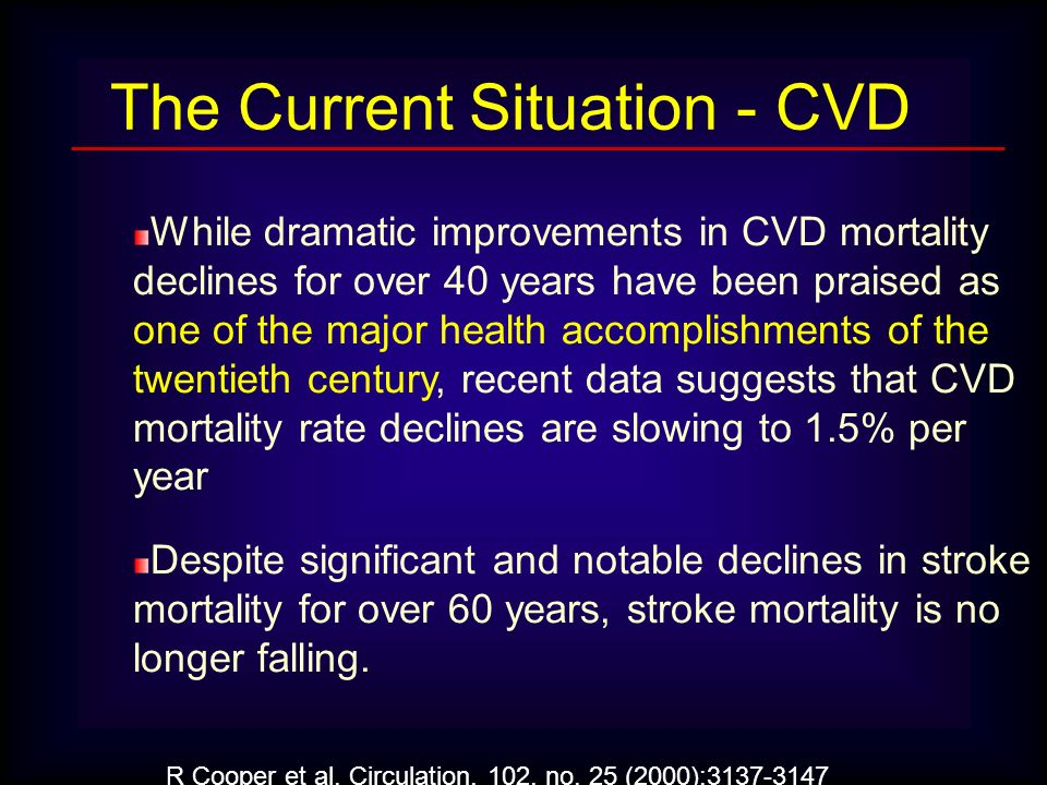 The Current Situation - CVD