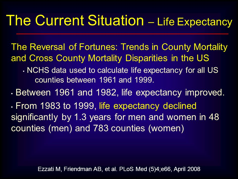 The Current Situation – Life Expectancy