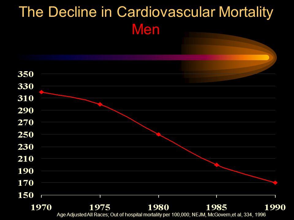 The Decline in Cardiovascular Mortality Men