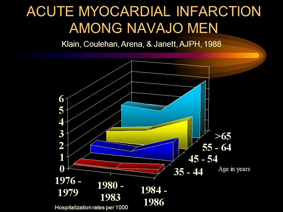 ACUTE MYOCARDIAL INFARCTION AMONG NAVAJO MEN