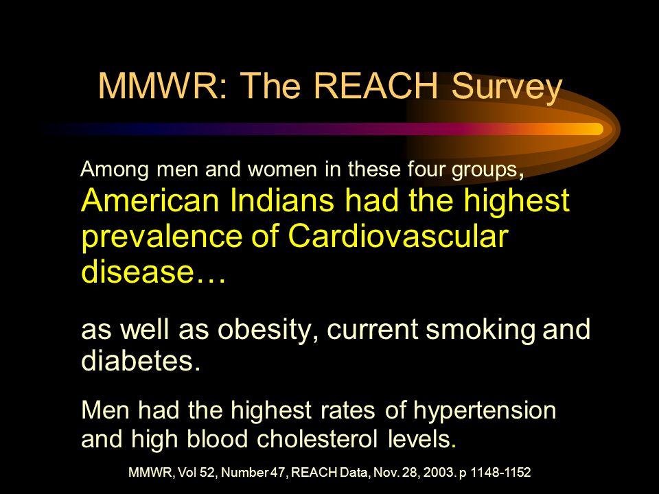 MMWR, Vol 52, Number 47, REACH Data, Nov. 28, 2003. p 1148-1152