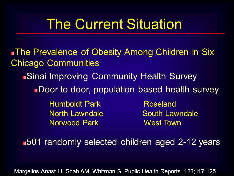 The Current Situation The Prevalence of Obesity Among Children in Six Chicago Communities. Sinai Improving Community Health Survey.