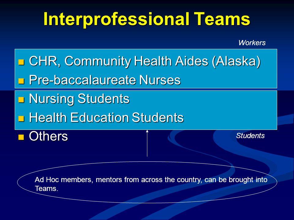 Interprofessional Teams