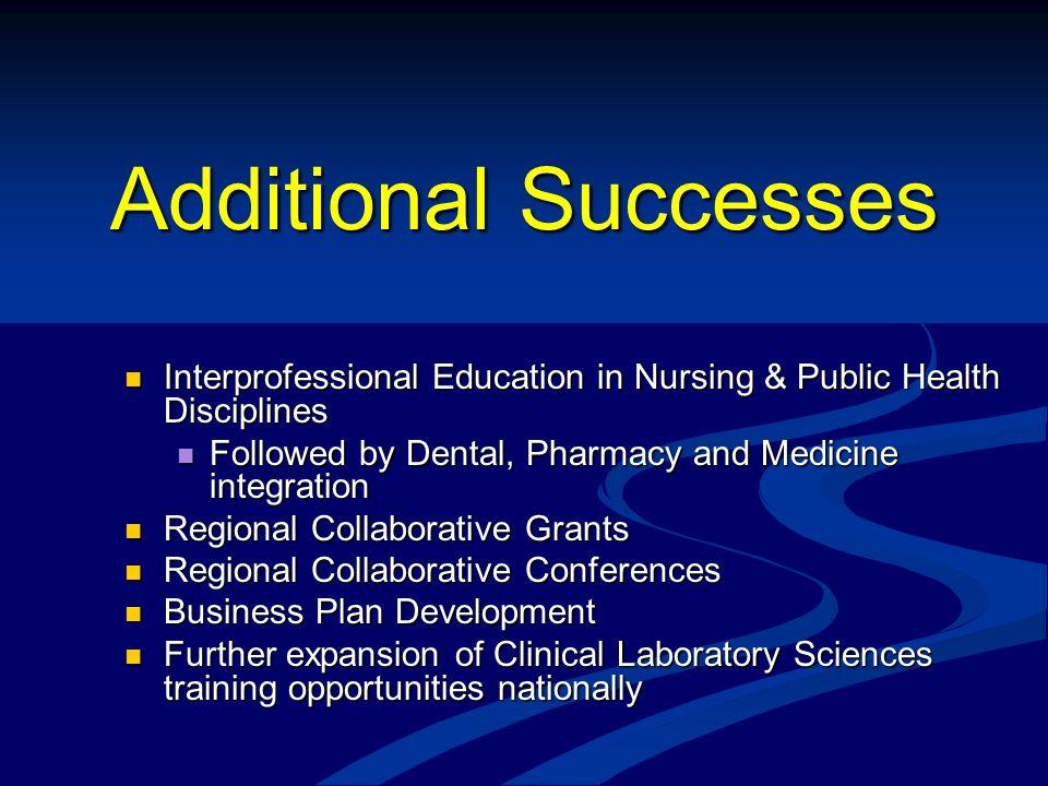 Additional Successes Interprofessional Education in Nursing & Public Health Disciplines. Followed by Dental, Pharmacy and Medicine integration.