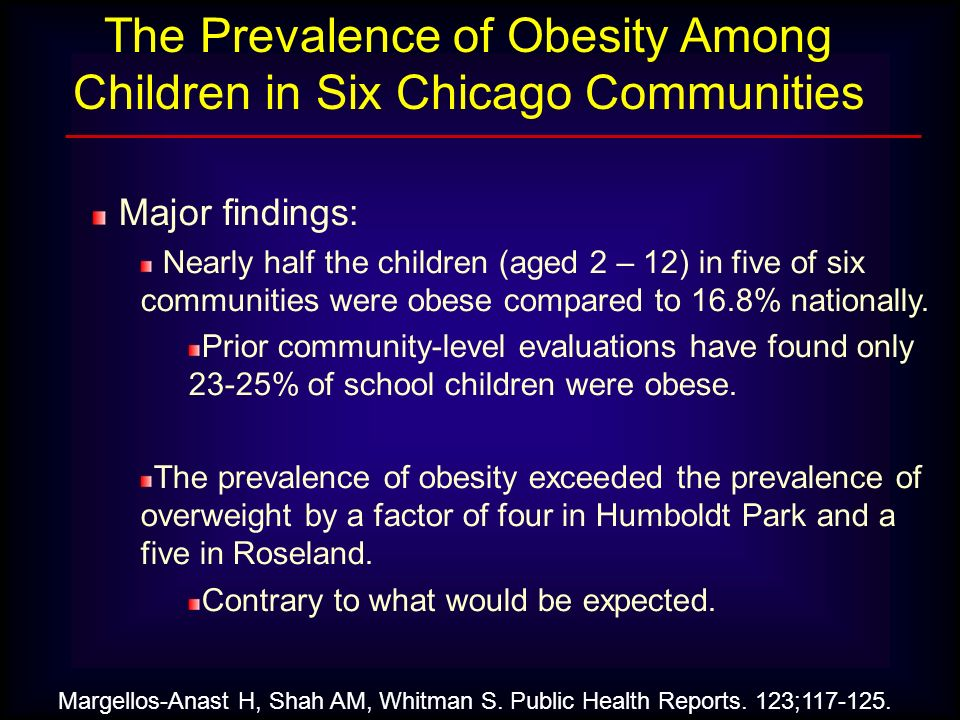 The Prevalence of Obesity Among Children in Six Chicago Communities