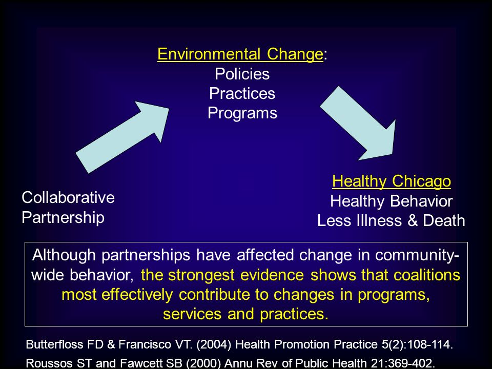 Environmental Change: