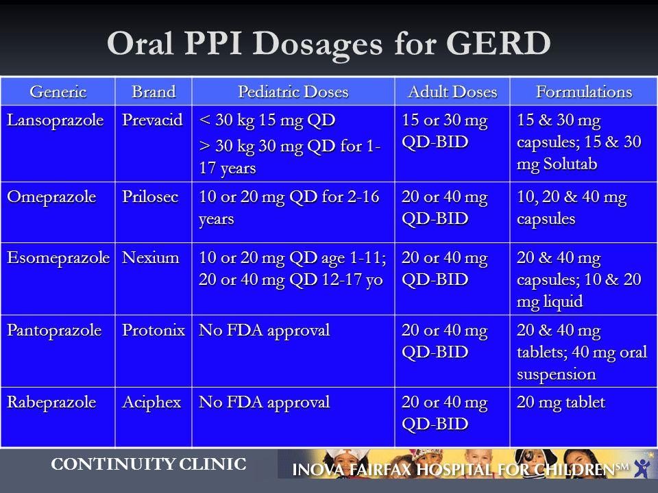 Prilosec Dosage For Gerd