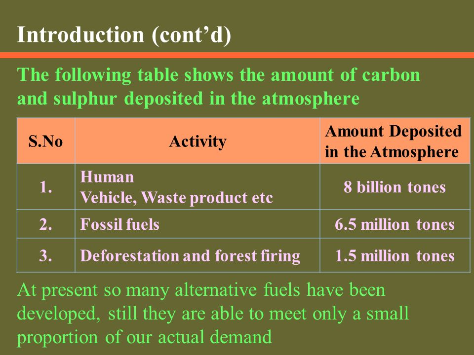 """an introduction to carbon and it many sources Rich nations have outsourced their carbon emissions  many sources of greenhouse gases being discovered  """"climate change and global warming introduction."""