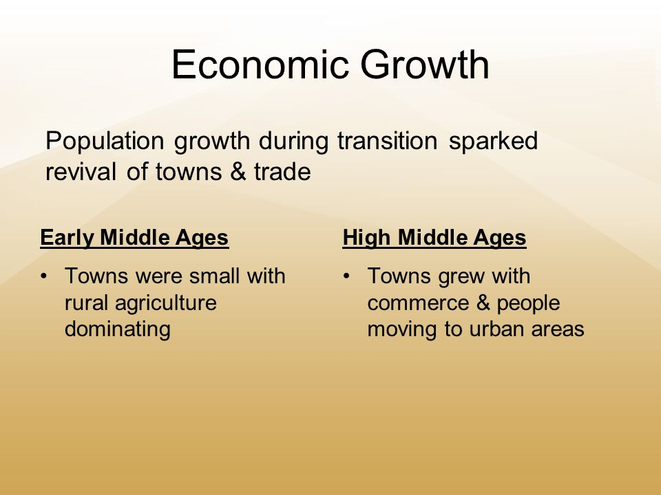 the economic growth and life in the middle ages Between the brethren of the common life (bcl), a religious community   human capital had an impact on the structure of economic development in the  period  and for historical information about the late medieval period in northern  europe.
