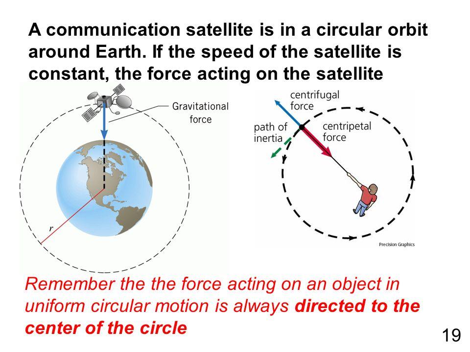speed of orbit around earth - photo #22