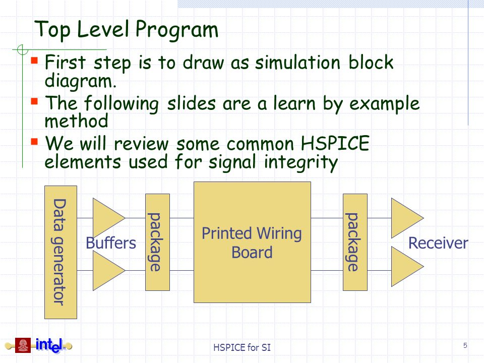 hspice highlights and introductions ppt video online download 110 punch down block wiring diagram punch down block wiring diagram