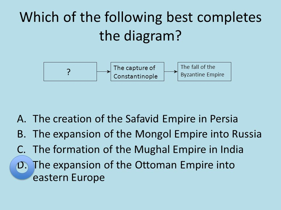 the creation of byzantine empire I know the byzantine empire wasn't called the byzantine empire in the time but rather the people still just referred to themselves as romans rather, historians refer to the empire as byzantium to differentiate the split of rome in the eastern and western empires.
