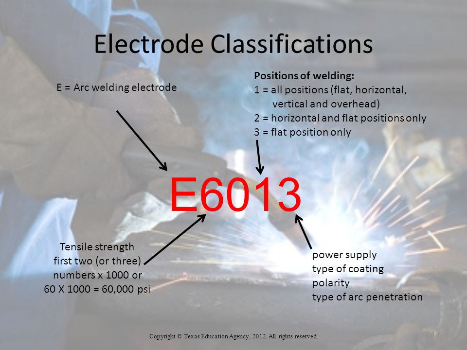 Electrode Classifications