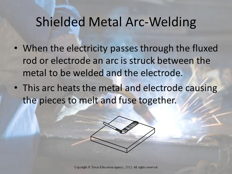 Shielded Metal Arc-Welding