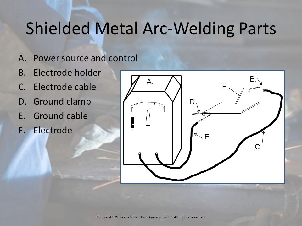 Shielded Metal Arc-Welding Parts