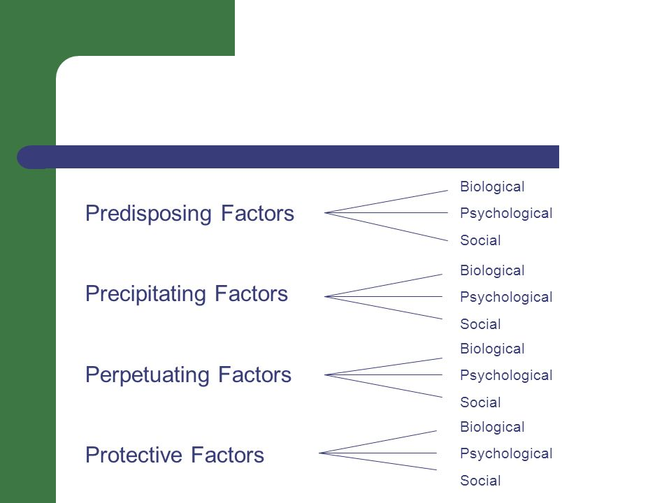 psychological and social factors Risk factors need to be better understood, as do protective factors (such as secure attachments, supportive relationships with carers and teachers, achievements, social support, friendships and social networking, and community participation), which have largely so far been ignored (foundation for people with learning disabilities, 2003.