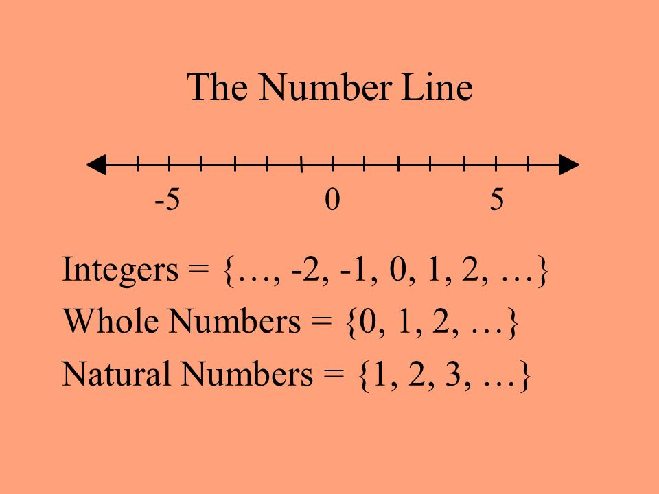 The Number Line Integers = {…, -2, -1, 0, 1, 2, …}